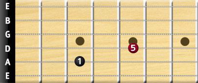 A string power chord