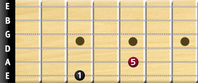 E string power chord