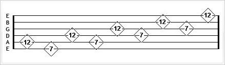Natural harmonics - pentatonic scale
