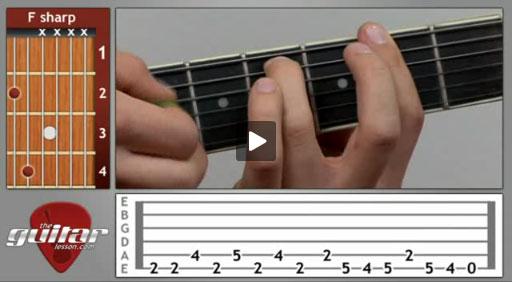 Guitar : crazy train guitar tabs Crazy Train Guitar also Crazy ...