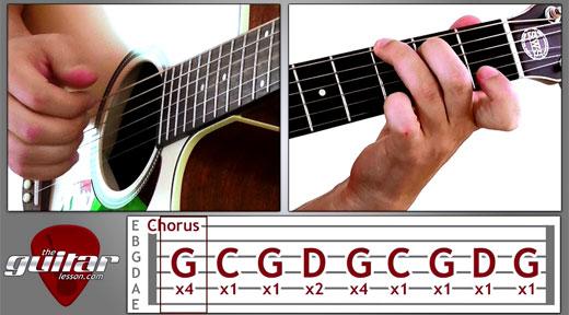 Guitar : guitar tabs for jingle bells Guitar Tabs For plus Guitar ...