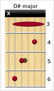 C major barre chord