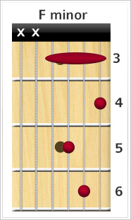D minor shape barr chord
