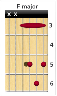 D shaped bar chord