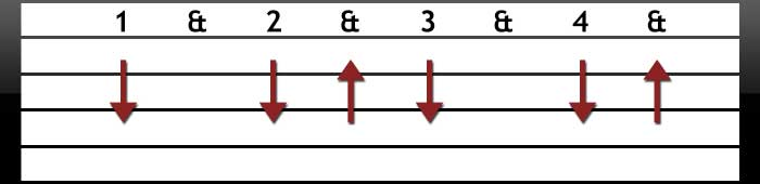 Down-down-up strumming pattern