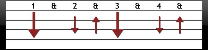 Accented strumming pattern