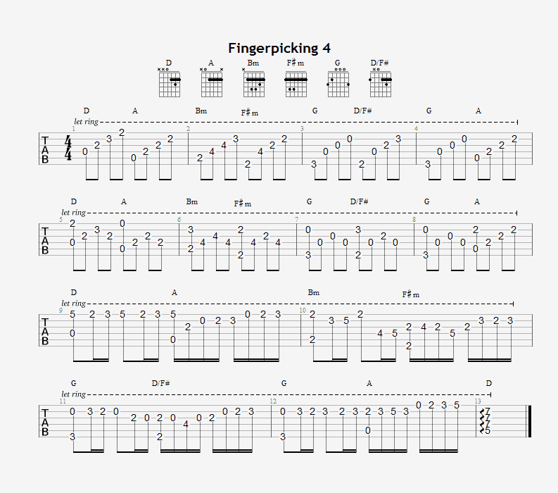 Fingerpicking exercise 4