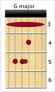 G major barre chord