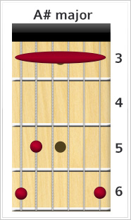 G shape bar chord
