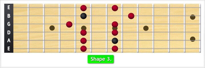 Minor pentatonic shape 3