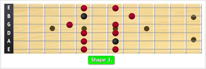 Minor pentatonic shape 3