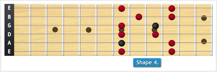 Minor pentatonic shape 4