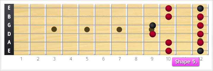 Minor pentatonic shape 5