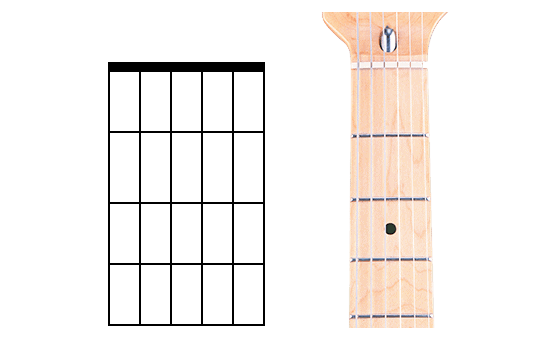 Basic chord chart shape