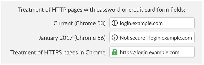 chrome-non-secure