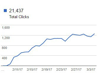 https-migration-1-month-seo-gwt-new