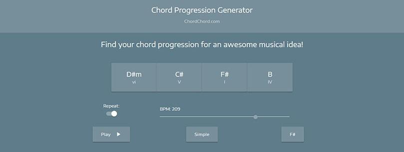chorchord.com
