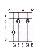 C# diminished guitar chord chart