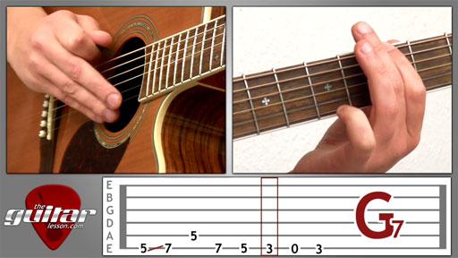 Banana Pancakes Guitar Lesson - Jack Johnson - TheGuitarLesson.com