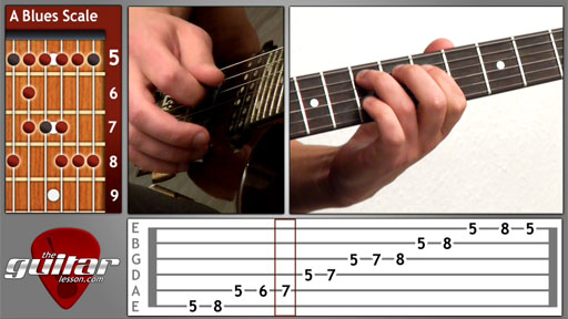 Learn to play Crossroads by Eric Clapton