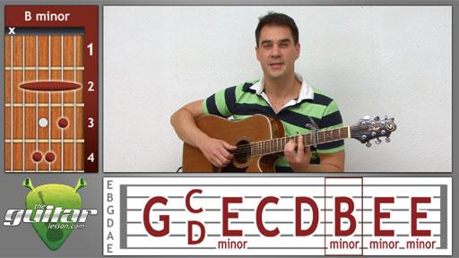 Hallelujah Guitar Lesson - Shrek (Rufus Wainwright ...