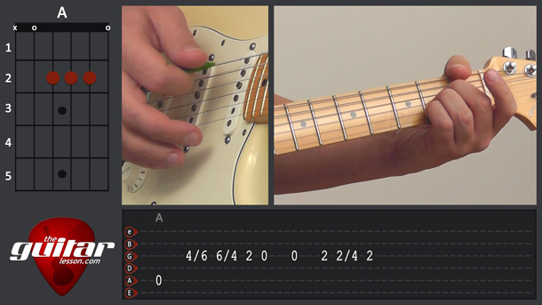 Ill Be There For You Guitar Lesson Friends Theme Song By The