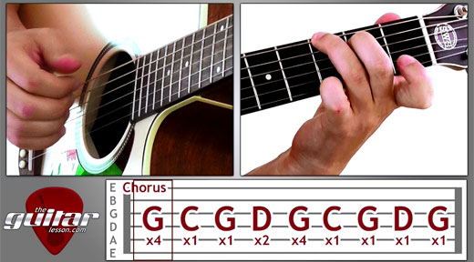 Jingle Bells Guitar Lesson - TheGuitarLesson.com