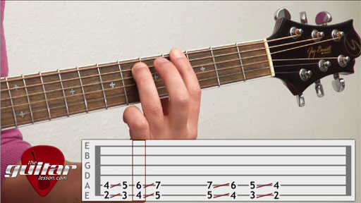 Pink Panther Theme Guitar Lesson Henry Mancini Theguitarlesson