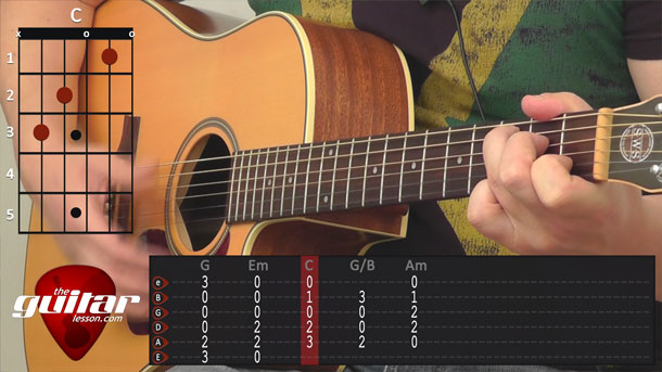 Redemption Song Guitar Lesson Bob Marley Theguitarlesson