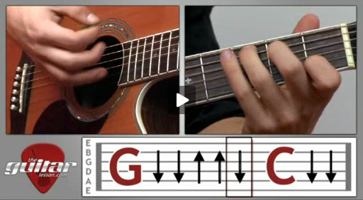 Ring Of Fire Guitar Lesson Johnny Cash Theguitarlesson
